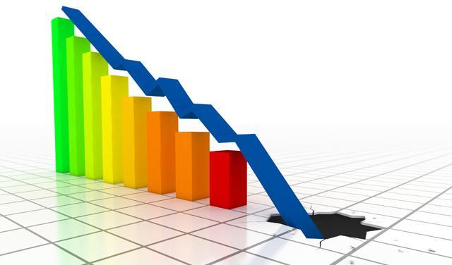 Godišnji pad industrijske proizvodnje 16 odsto