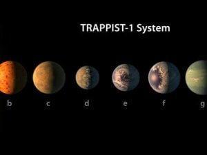 Trapist_planete_BetaAP_NASA