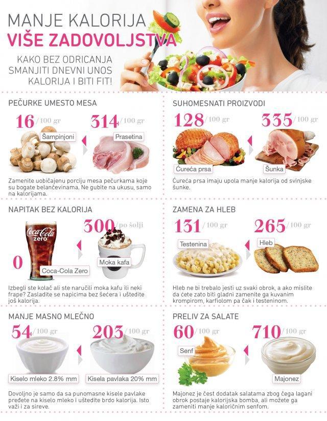 Manje-kalorija-vise-zadovoljstva