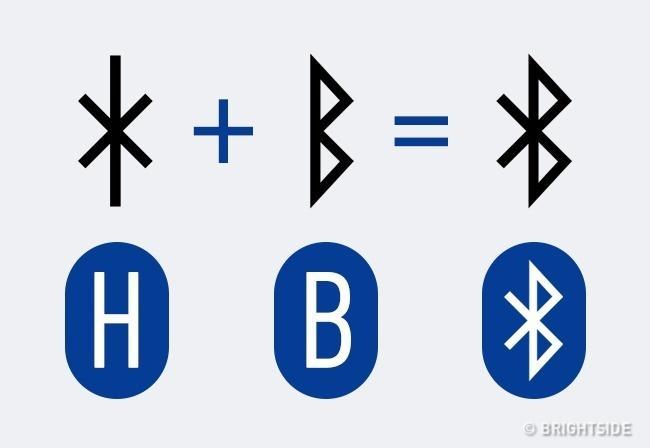 Simboli-blutut