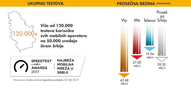 Infografik_vip